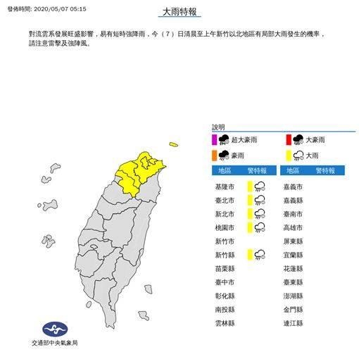 北台灣5縣市大雨特報 南台灣防高溫