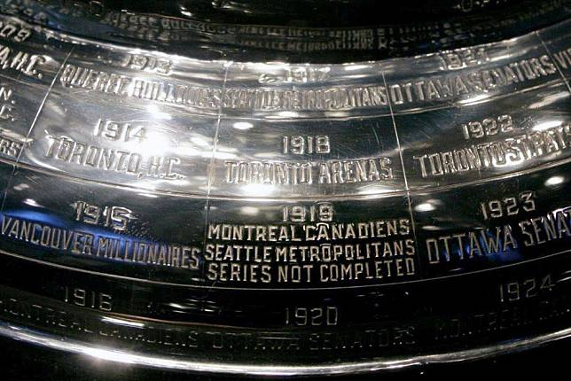 Coronavirus in sport echoes Spanish flu pandemic that ended NHL Stanley Cup