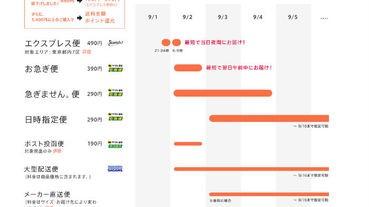 日本郵購網站提供「非急件」選擇