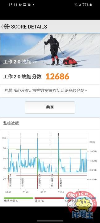 Screenshot_20210121-151140_PCMark.jpg