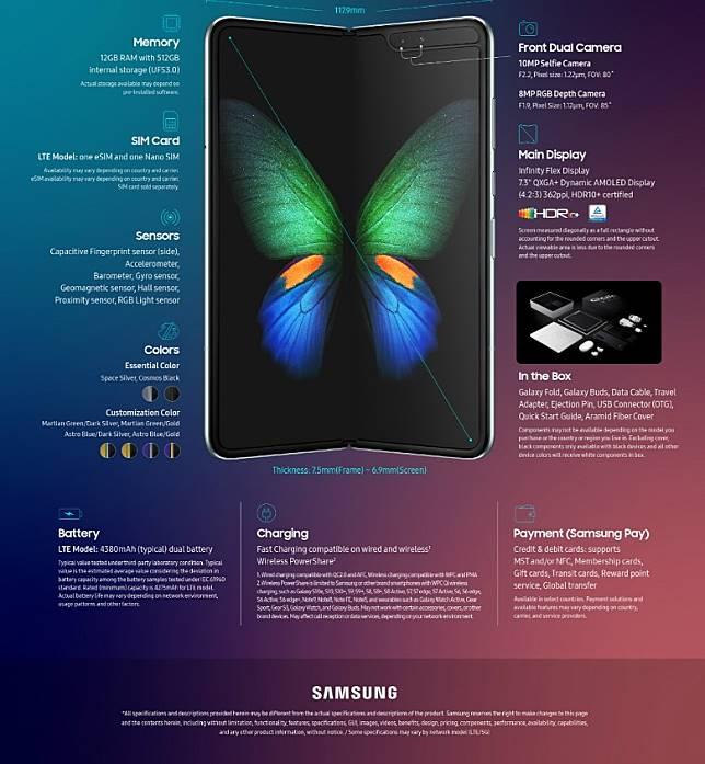 Galaxy Fold詳細規格一覽。(互聯網)