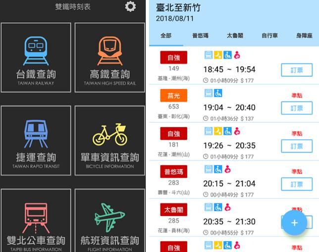 如果想由台北乘車到台中或墾丁,就要乘搭台鐵或高鐵。