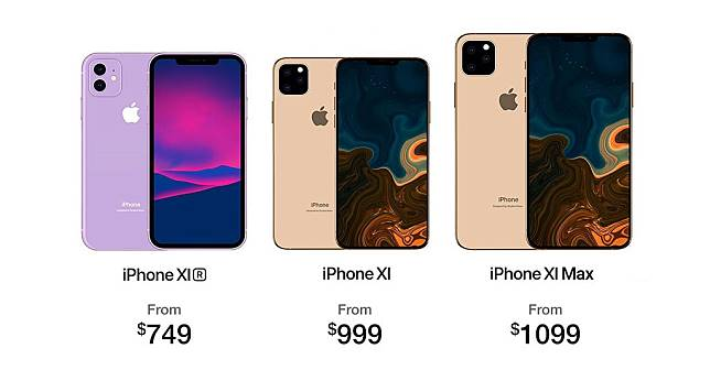 Appledsign Iphone 2019 Price Prediction