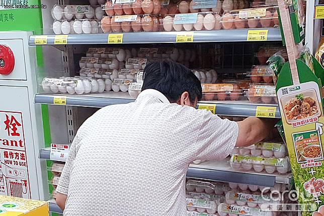10月食物類價格漲1.65%。主要是蛋價下跌16.05%創115個月最大跌幅,抵銷部分漲幅(圖/卡優新聞網)
