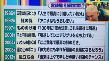 誤報宮崎駿N次退出宣言 老牌諧星電視直播道歉