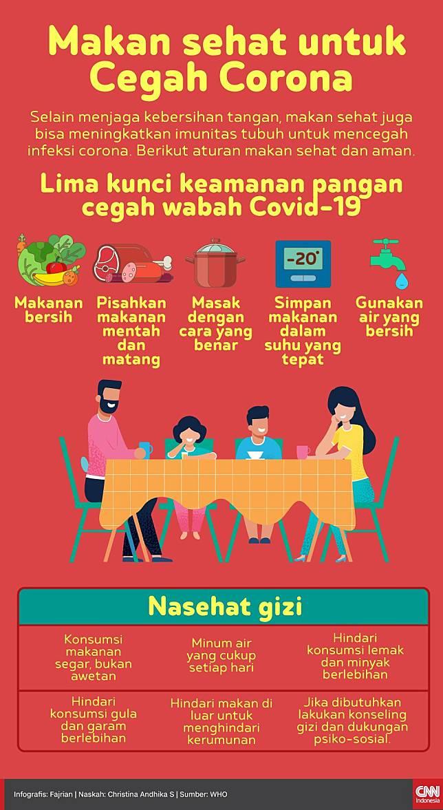 Trik Makan Sehat Untuk Cegah Corona. (CNN Indonesia/Fajrian)