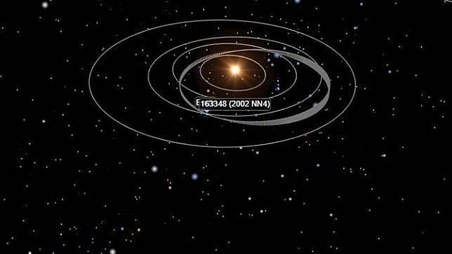 Asteroid 163348 (NN4 2002) yang akan mendekati Bumi 6 Juni 2020. (spacereference.org)