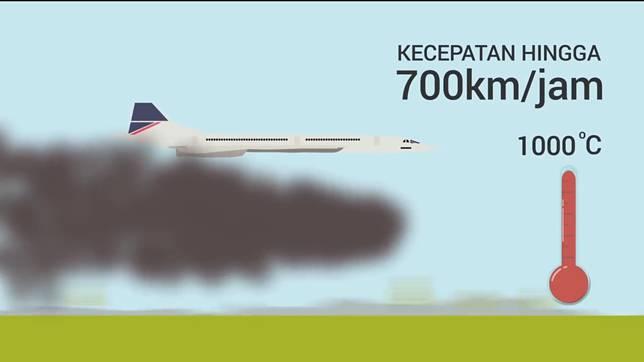 Kecepatan awan panas bisa sampai 1000 celsius! Gimana ngga meleleh :(
