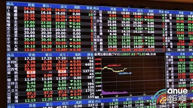 台股重挫 官股券商態度淡定小幅買超7.8億元