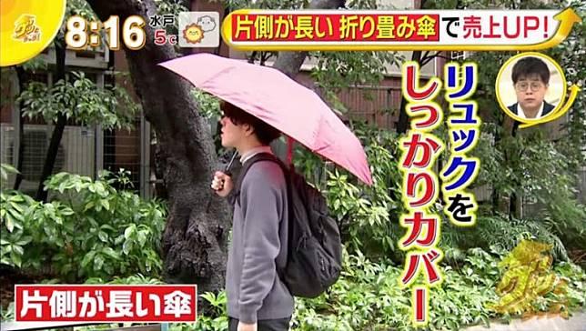 傘特長一邊往後,還可加強保護背包。(互聯網)