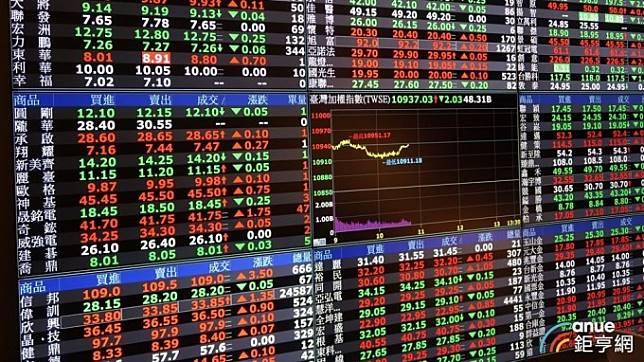 華為風暴吹垮台股 政府基金+官股券商斥資逾300億元護盤