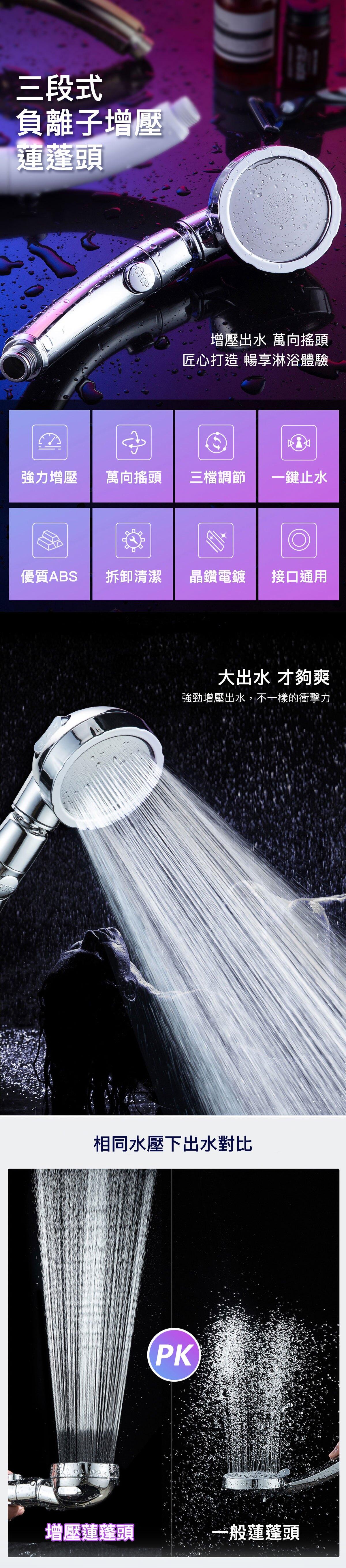 三段式負離子增壓蓮蓬頭 增壓出水 萬向搖頭 匠心打造 暢享淋浴體驗 強強滾