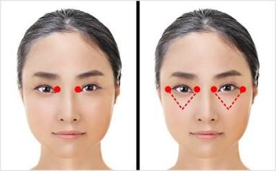Nhờ thao tác chưa đến 1 phút này mà mắt phụ nữ Nhật cả đời không chút quầng thâm hay bọng mắt