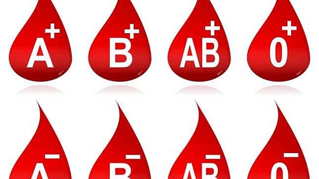 Ilustrasi: Golongan darah ternyata bisa mengungkapkan kepribadian seseorang. (Shutterstock)