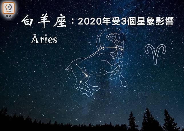 2020年,白羊座主要受三個星象影響,包括火星、太陽和地球。(互聯網)