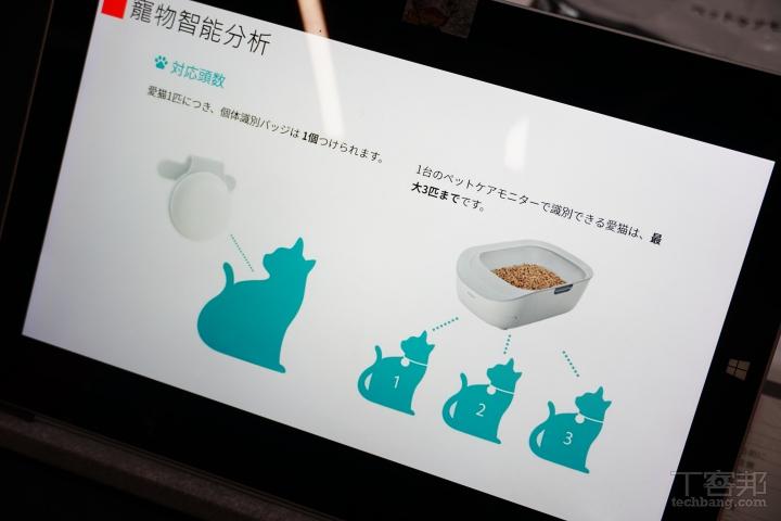 為喵主子打造智慧便所!Sharp 物聯網貓砂盆可測量喵咪上廁所次數、體重,最多可監控三隻貓咪的健康