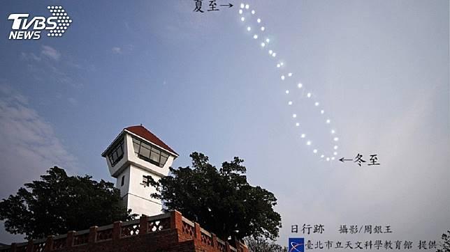 夏至是1年日照中最長的1天。(圖/中央社,TVBS)