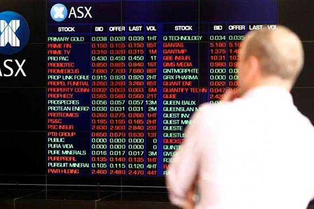 timing pembukaan pasar forex sinyal perdagangan asx