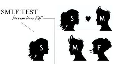 韓國「SMLF心理測驗」!超準排序SMLF,測出你人生中最在乎的事情