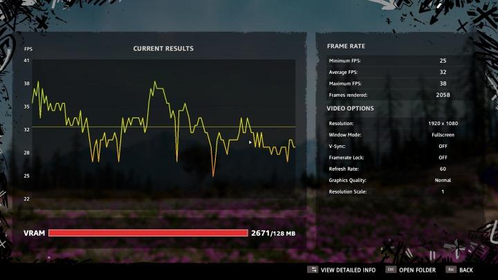 《極地戰嚎:破曉》在Full HD、普通畫質的平均FPS為32幀。