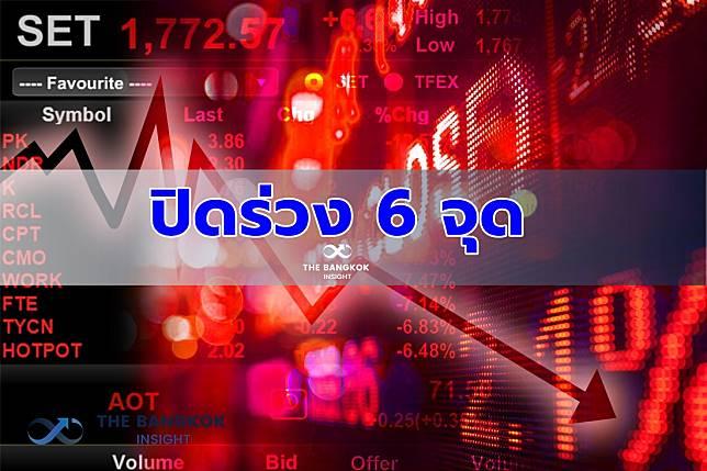 หุ้นไทยปิดร่วง 6.03 จุดอยู่ที่ 1,552.96 จุด