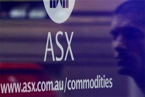 sinyal perdagangan asx
