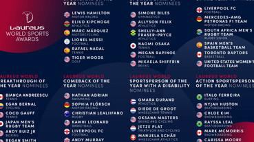 世界榮耀之巔!勞倫斯世界體育獎20周年提名正式公佈