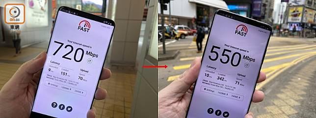 5G信號受距離基站距離影響,若離開世貿測試點約25呎,速度會降至720Mbps左右。走遠點到軒尼詩道,5G速度也有550Mbps,進入港鐵車廂便會跳回4.5G。(陳志滔攝)