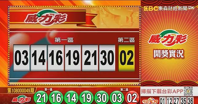 ▲第108000049期威力彩開獎了。(圖/NOWnews資料照)