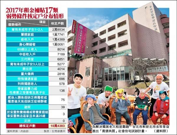 「學者示警:『下流老人』正席捲台灣」的圖片搜尋結果