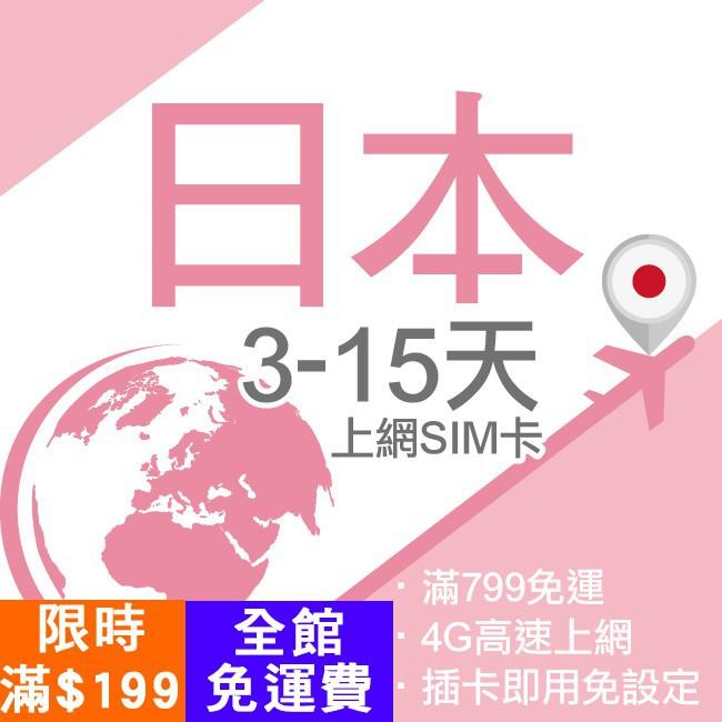 【商務配備】➡️全球通用退卡針。➡️三合一尺寸SIM卡➡️多功能專屬卡套➡️商品使用說明書【注意事項】➡️訊號涵蓋範圍:日本。➡️使用期限:20200831➡️電信公司:SOFTBANK。➡️顯示速度
