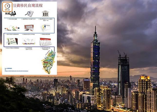 有意移民台灣的朋友,必須揀啱自己的移民方法。(互聯網)
