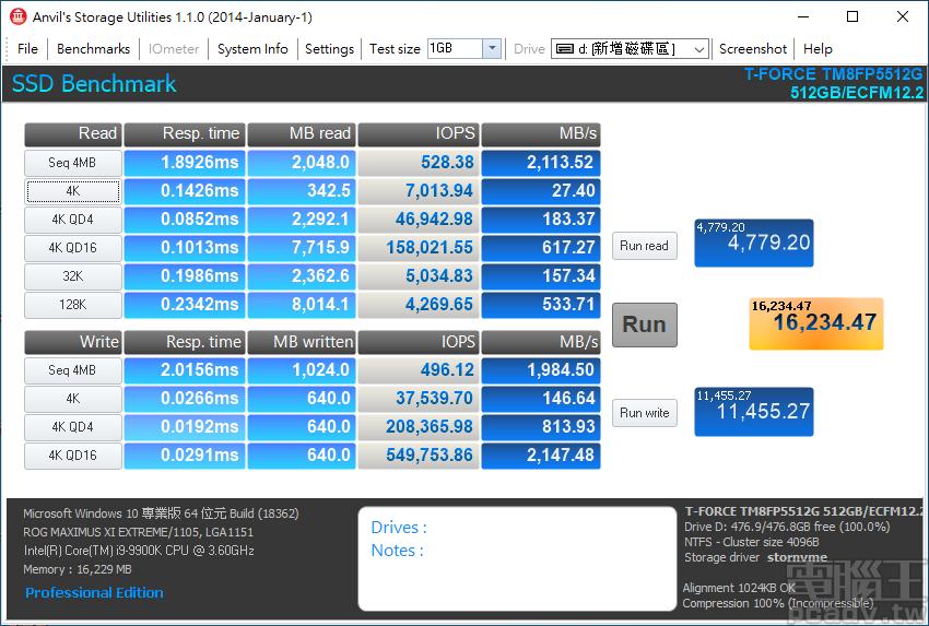 ▲ Cardea II M.2 PCIe SSD 512GB 於 Anvil's Storage Utilities 獲得 16234.47 分,對比 MP34 1TB 高出約 1.7%。