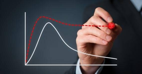 基金教母蕭碧燕:投資人必懂的超好用10年線