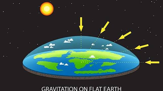 Ilustrasi yang menggambarkan Bumi datar. (Shutterstock)