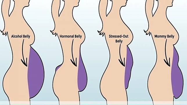 วิธีที่เร็วที่สุดในการลดไขมันหน้าท้องหลังตั้งครรภ์