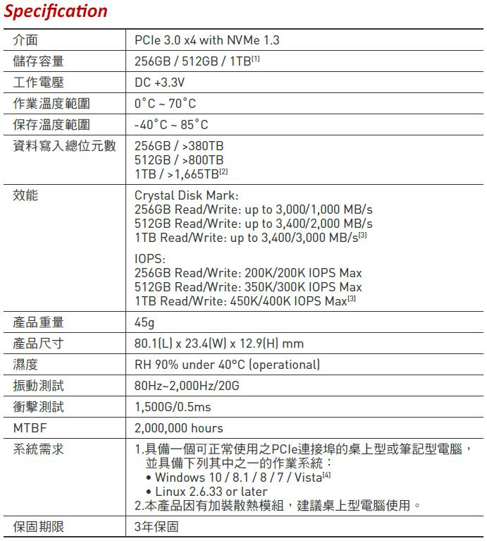 ▲ Cardea II M.2 PCIe SSD 各個容量版本的規格差異表。