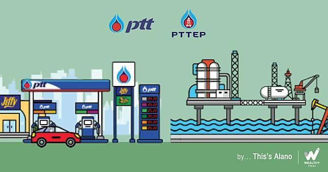PTT- PTTEP เลือกซื้อหุ้นไหนดี? เมื่อกลุ่มพลังงานกำลังเป็นขาขึ้น