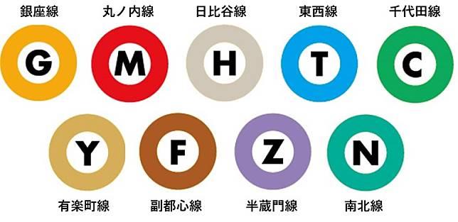 去開東京自遊行的朋友,9個路線記號各自所代表的路線應該都非常熟悉了吧。(互聯網)