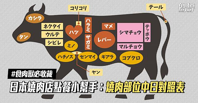 【食肉獸必收藏】日本燒肉店點餐小幫手:燒肉部位中日對照表!