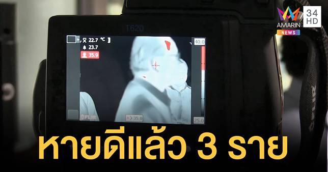 ข่าวดี! ผู้ติดเชื้อไวรัสโคโรนาที่พบในไทย หายดีแล้ว 3 ราย