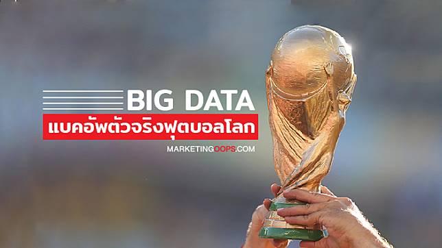 ถอดรหัส Big Data จากสนามหญ้าสู่องค์กรโลกธุรกิจ ทำไม? ข้อมูลปริมาณมหาศาลจึงสำคัญต่อ World Cup2022
