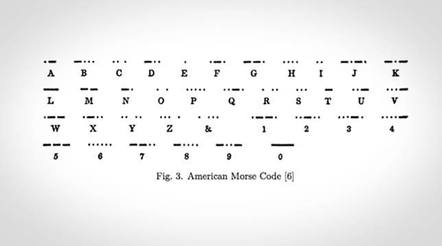 Keyboard Qwerty ini juga bisa ngemudahin komunikasi lewat telegraf. Buat telegraf aja mudah, ngga komunikasi lewat yang lain!