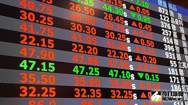 ▲投信業者指出,第4季台股受惠於轉單效應,相關台股基金可望於下季引領風騷。(圖/NOWnews資料照片)