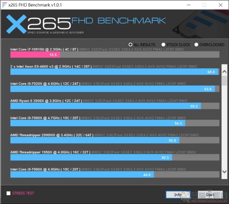 ASUS ZenBook Duo UX481 效能測試 -06