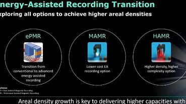 Western Digital 能量輔助型磁紀錄硬碟 3 階段導入,MAMR、HAMR 之前先使用 ePMR