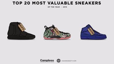國外分析 2015 年 20 雙最有價值球鞋!第一名居然是這雙...