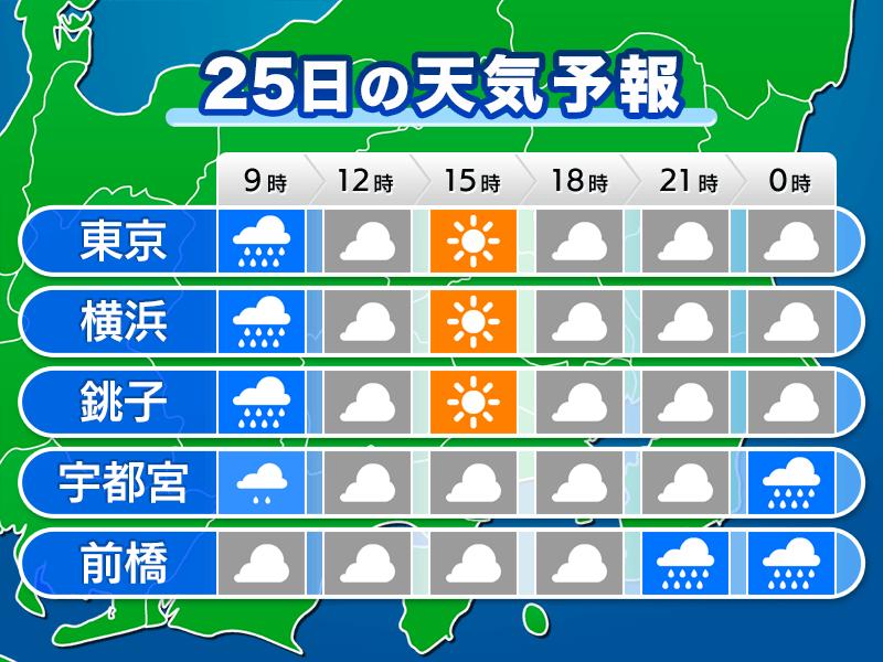 時間 1 横浜 天気