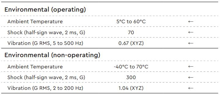 翻閱傳統硬碟資料表,運作中可承受的震動分為 2 種,1 種為短時間可承受的撞擊,1 種為長時間有規律的震動,均以 G 為單位,1G 等於 980gal。