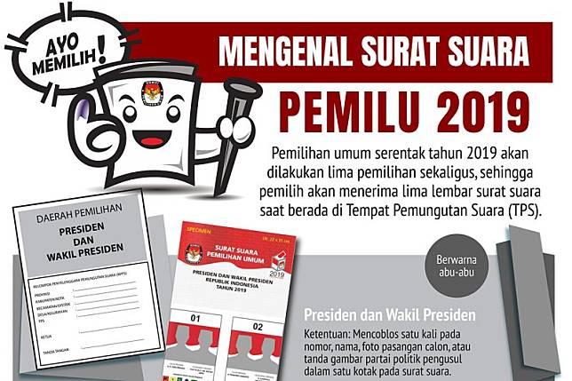 Mengenal Surat Suara Pemilu 2019